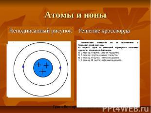 Атомы и ионы Неподписанный рисунокРешение кроссворда