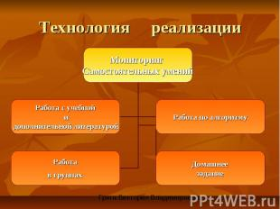 Технология реализации