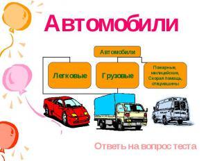 Автомобили Ответь на вопрос теста