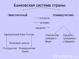 Банковская система страны Эмиссионный Коммерческие
