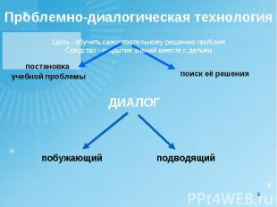 Проблемно-диалогическая технология Цель - обучить самостоятельному решению пробл