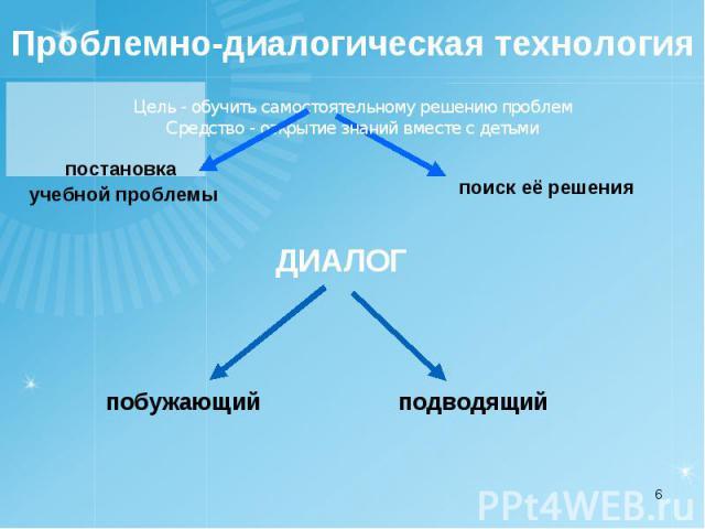 Проблемно-диалогическая технология Цель - обучить самостоятельному решению проблемСредство - открытие знаний вместе с детьми