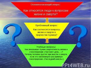 Основополагающий вопрос: Как относятся люди к вопросам жизни и смерти?Проблемный