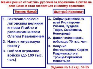 Мамай решил отомстить русским за поражение в битве на реке Воже и стал готовитьс