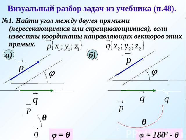 Визуальный разбор задач из учебника (п.48). №1. Найти угол между двумя прямыми (пересекающимися или скрещивающимися), если известны координаты направляющих векторов этих прямых.