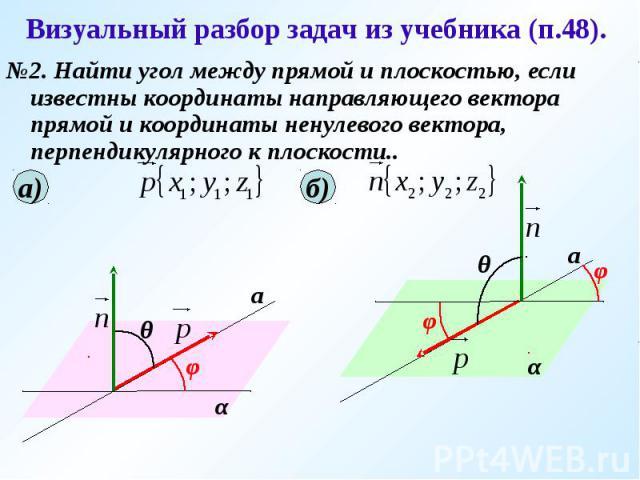 Визуальный разбор задач из учебника (п.48). №2. Найти угол между прямой и плоскостью, если известны координаты направляющего вектора прямой и координаты ненулевого вектора, перпендикулярного к плоскости..