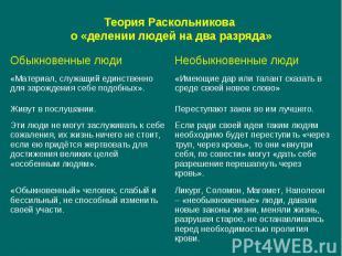 Теория Раскольникова о «делении людей на два разряда»