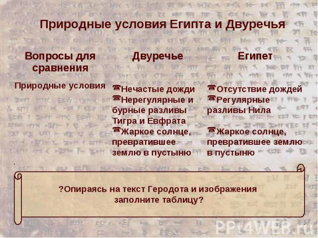 Природные условия Египта и Двуречья?Опираясь на текст Геродота и изображения заполните таблицу?