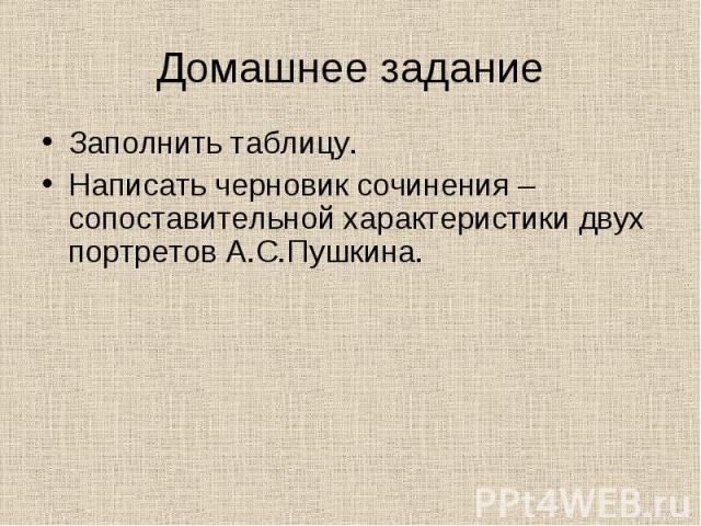 Домашнее задание Заполнить таблицу.Написать черновик сочинения – сопоставительной характеристики двух портретов А.С.Пушкина.