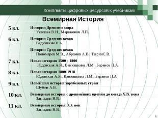 Комплекты цифровых ресурсов к учебникам Всемирная История