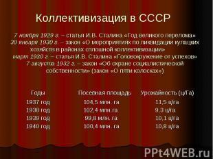 Коллективизация в СССР 7 ноября 1929 г. – статья И.В. Сталина «Год великого пере
