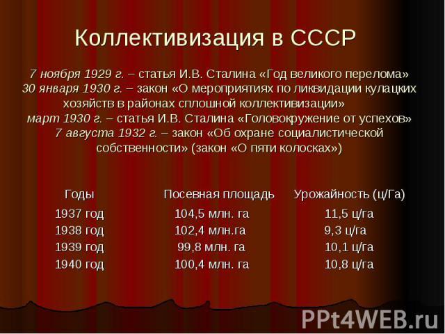Коллективизация в СССР 7 ноября 1929 г. – статья И.В. Сталина «Год великого перелома»30 января 1930 г. – закон «О мероприятиях по ликвидации кулацких хозяйств в районах сплошной коллективизации» март 1930 г. – статья И.В. Сталина «Головокружение от …