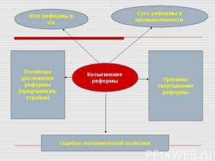 Косыгинские реформы