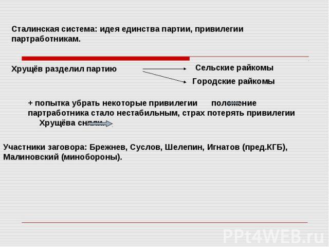Сталинская система: идея единства партии, привилегии партработникам.Хрущёв разделил партию+ попытка убрать некоторые привилегии положение партработника стало нестабильным, страх потерять привилегии Хрущёва сняли.Участники заговора: Брежнев, Суслов, …