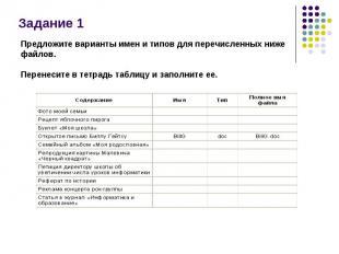 Задание 1 Предложите варианты имен и типов для перечисленных ниже файлов. Перене