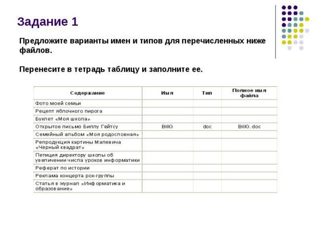 Задание 1 Предложите варианты имен и типов для перечисленных ниже файлов. Перенесите в тетрадь таблицу и заполните ее.
