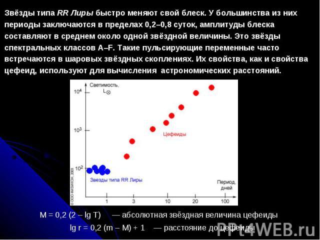 ЗвёздытипаRR Лиры быстроменяютсвойблеск. У большинства из них периоды заключаютсявпределах0,2–0,8 суток, амплитуды блеска составляют в среднем около однойзвёзднойвеличины. Это звёзды спектральных классовА–F. Такие пульсирующие переменные …