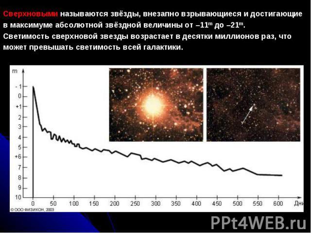 Сверхновыминазываютсязвёзды, внезапно взрывающиеся и достигающие в максимуме абсолютнойзвёзднойвеличиныот–11m до–21m. Светимостьсверхновойзвезды возрастаетвдесяткимиллионовраз, что можетпревышатьсветимостьвсейгалактики.