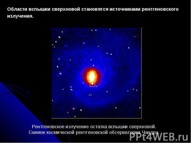 Области вспышки сверхновой становятся источниками рентгеновского излучения. Рентгеновское излучение остатка вспышки сверхновой. Снимок космической рентгеновской обсерватории Чандра.