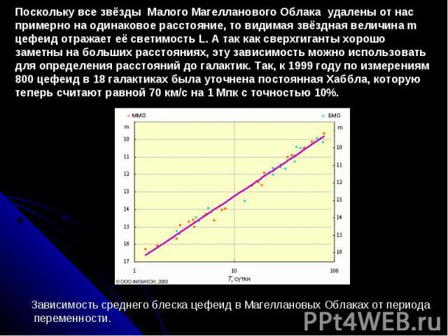 Посколькувсезвёзды МалогоМагеллановогоОблака удаленыотнас примерно наодинаковоерасстояние, товидимаязвёзднаявеличинаm цефеид отражает её светимость L. Атаккак сверхгиганты хорошо заметнынабольшихрасстояниях, этузависимостьможно …