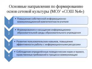 Основные направления по формированию основ сетевой культуры (МОУ «СОШ №4») Повыш