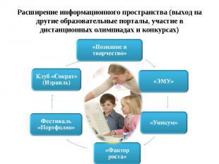 Расширение информационного пространства (выход на другие образовательные порталы
