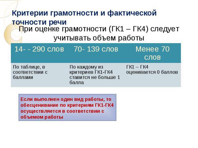 Критерии грамотности и фактической точности речи При оценке грамотности (ГК1 – ГК4) следует учитывать объем работыЕсли выполнен один вид работы, то обесценивание по критериям ГК1-ГК4 осуществляется в соответствии с объемом работы
