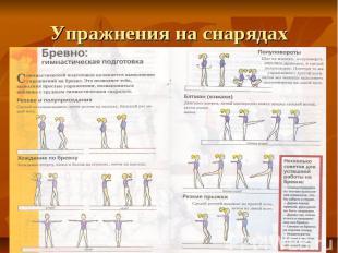 Упражнения на снарядах
