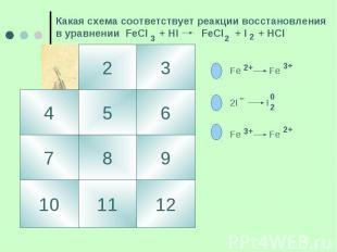 Какая схема соответствует реакции восстановленияв уравнении FeCl + HI FeCl + I +