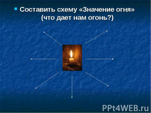 Составить схему «Значение огня» (что дает нам огонь?)