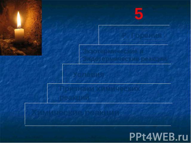Р. Горения Экзотермические и Эндотермические реакцииУсловия Признаки химическихреакцийХимические реакции