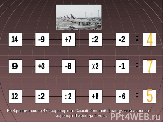 Во Франции около 475 аэропортов. Самый большой французский аэропорт — аэропорт Шарля де Голля.
