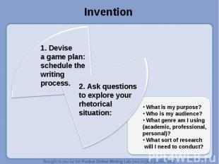 Invention 1. Devisea game plan: schedule the writing process.2. Ask questions to
