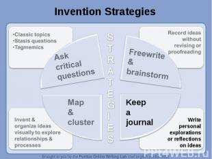 Invention StrategiesAskcriticalquestionsFreewrite&brainstormMap &clusterKeep a j