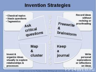 Invention StrategiesAskcriticalquestionsMap &clusterFreewrite&brainstormKeep a j
