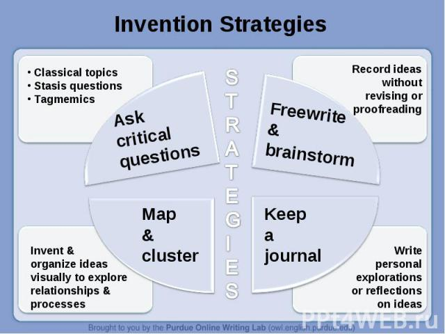 Invention StrategiesAskcriticalquestionsMap &clusterFreewrite&brainstormKeep a journal