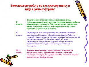 Внеклассную работу по татарскому языку я веду в разных формах: