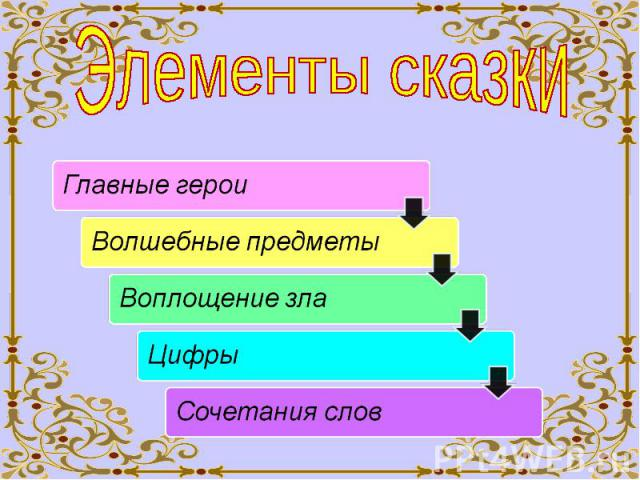 Элементы сказки