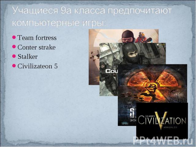 Учащиеся 9а класса предпочитают компьютерные игры: Team fortressConter strakeStalker Civilizateon 5