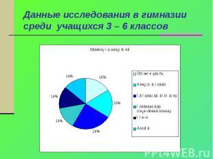 Данные исследования в гимназии среди учащихся 3 – 6 классов