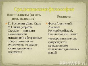 Средневековая философия Номиналисты (от лат. имя, название)И. Росцелин, Дунс Ско