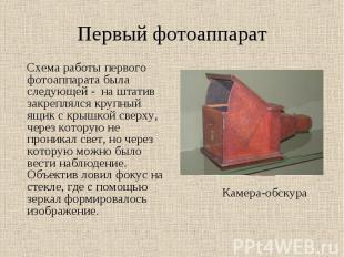 Первый фотоаппарат Схема работы первого фотоаппарата была следующей - на штатив