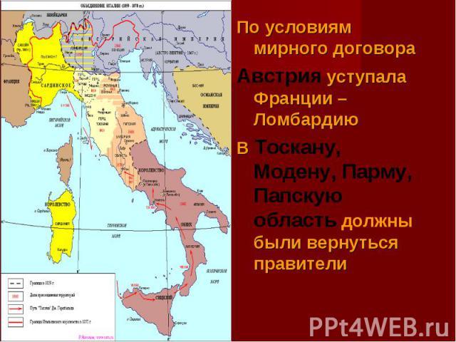 По условиям мирного договораАвстрия уступала Франции – ЛомбардиюВ Тоскану, Модену, Парму, Папскую область должны были вернуться правители