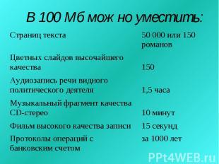 В 100 Мб можно уместить: