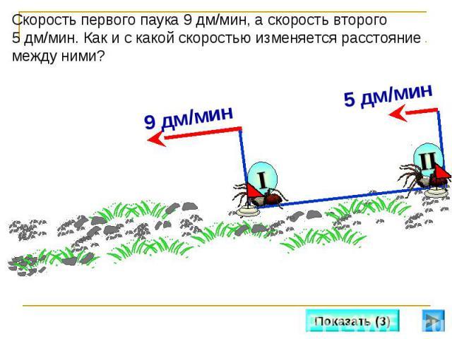Скорость первого паука 9 дм/мин, а скорость второго 5 дм/мин. Как и с какой скоростью изменяется расстояние между ними?
