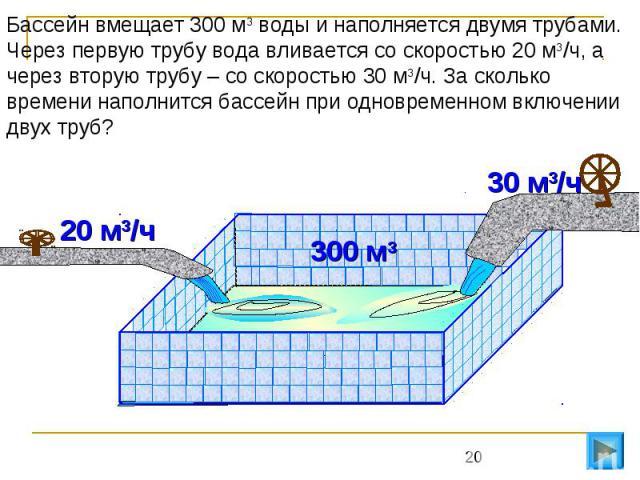 Бассейн вмещает 300 м3 воды и наполняется двумя трубами. Через первую трубу вода вливается со скоростью 20 м3/ч, а через вторую трубу – со скоростью 30 м3/ч. За сколько времени наполнится бассейн при одновременном включении двух труб?