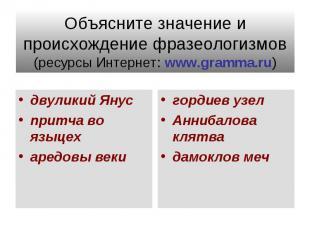 Объясните значение и происхождение фразеологизмов(ресурсы Интернет: www.gramma.r