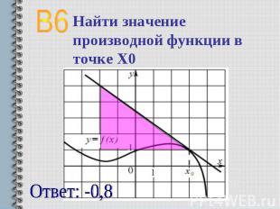 В6Найти значение производной функции в точке Х0Ответ: -0,8