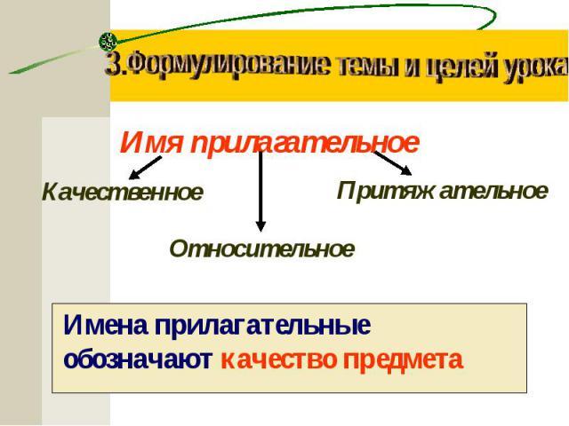 3.Формулирование темы и целей урокаИмя прилагательноеКачественноеОтносительноеПритяжательноеИмена прилагательные обозначают качество предмета