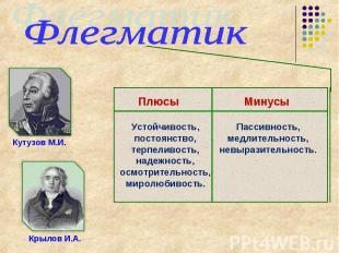 ФлегматикКутузов М.И.Крылов И.А.